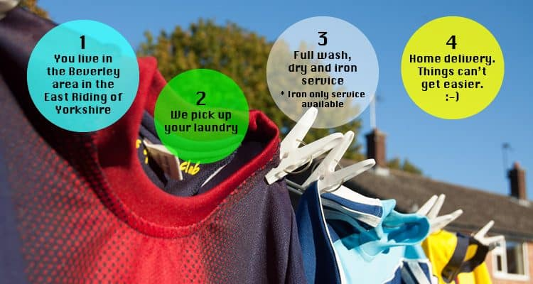 Clothes hanging on a washing line with four bubbles describing the work of Minster Laundry